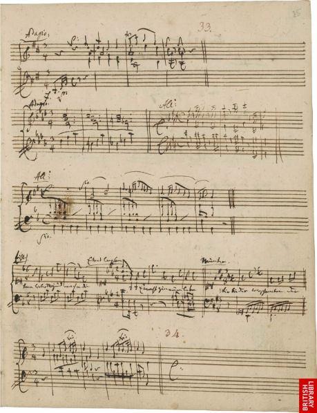 Piano Concerto 27, K.595 - 5th january 1791 - Copyright © The British Library Board - 2